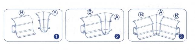 Монтиране на вътрешен ъгъл
